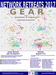 Third Gear Retreat Poster
